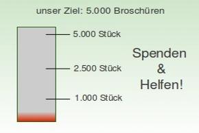 Abbildung: aktueller Spendenstand